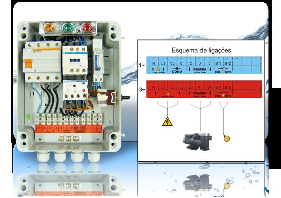 شراء Coffret électrique de niveau et de protection