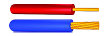 Câbles à usage domestique H05V-U / H07V-U / HO7V-R